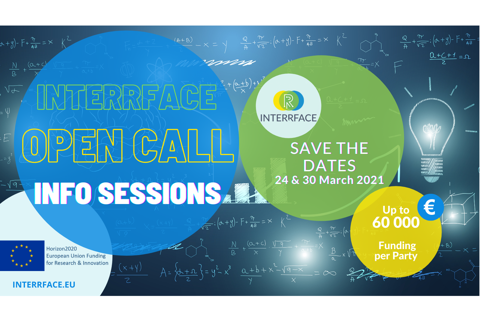 Horizon 2020 project INTERRFACE calls out for innovators